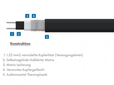 VTR  20 W/m Meterware 1-20 m